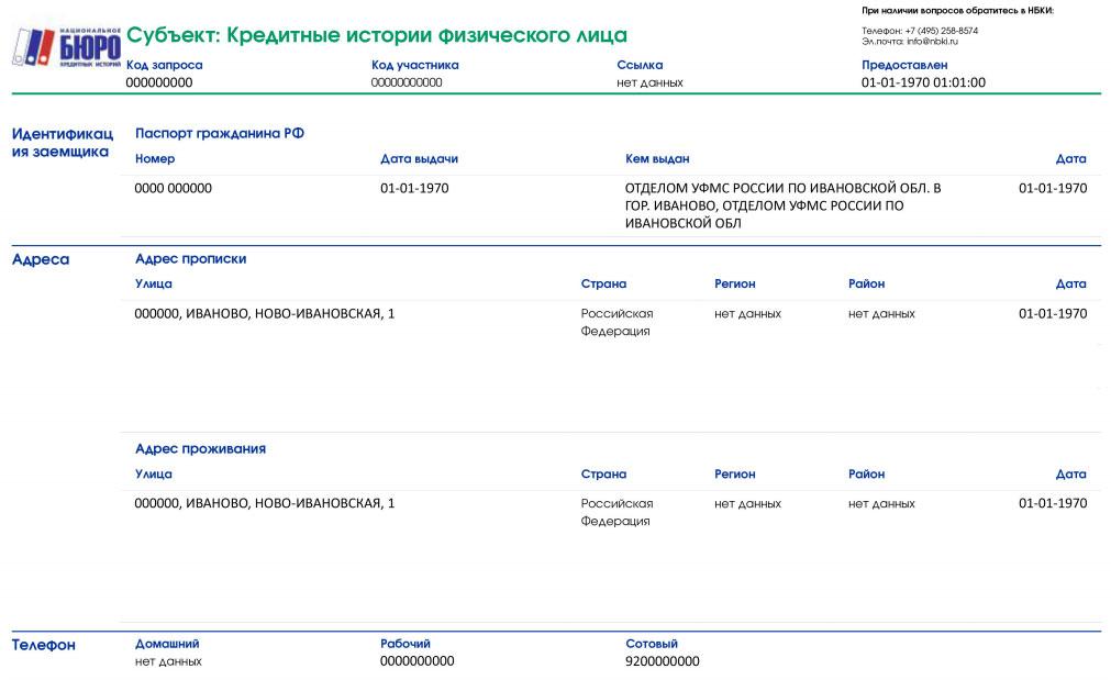 Как исправить информацию в бюро кредитных историй чеки для налоговой Барышиха улица