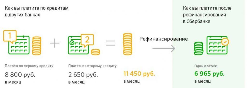 моментальный займ онлайн mega-zaimer.ru