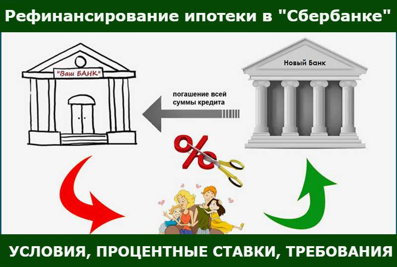 ипотека в сбербанке с плохой кредитной историей